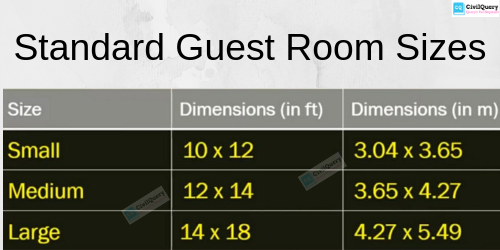 Standard Guest Room Sizes