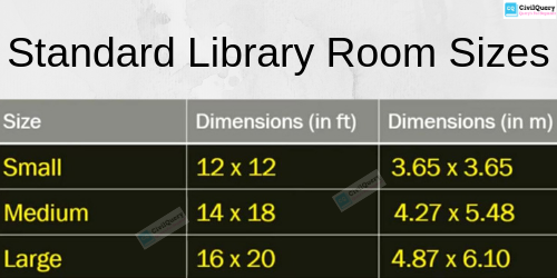 Standard Library Room Sizes