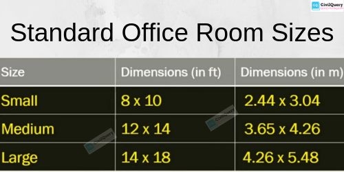 Standard Office Room or Working Room Size
