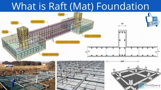 What is Raft Foundation
