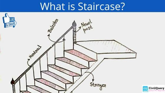 what is staircase