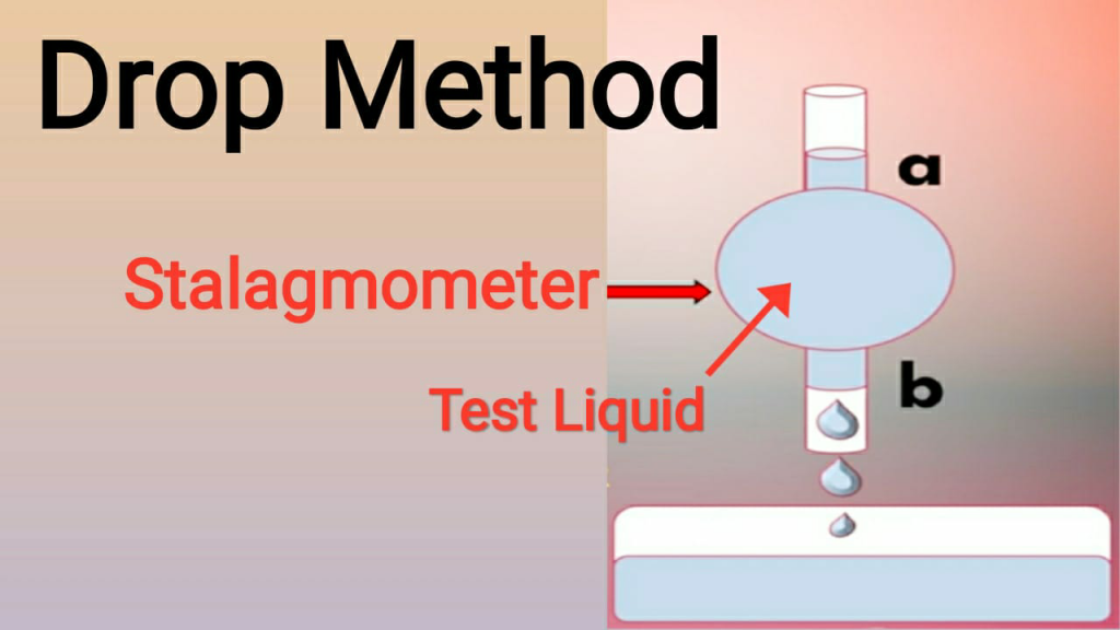 Drop Method Apparatus - Stalagmometer