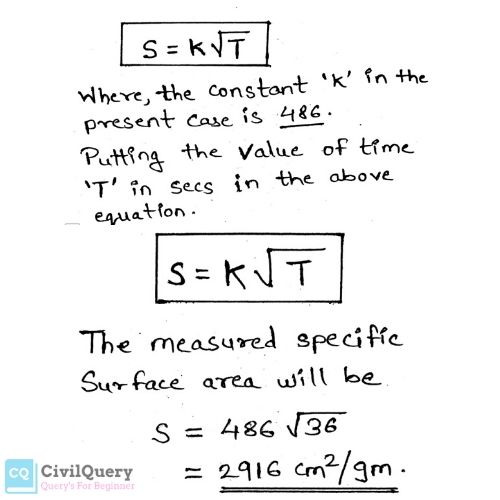 surface area calculation equation.